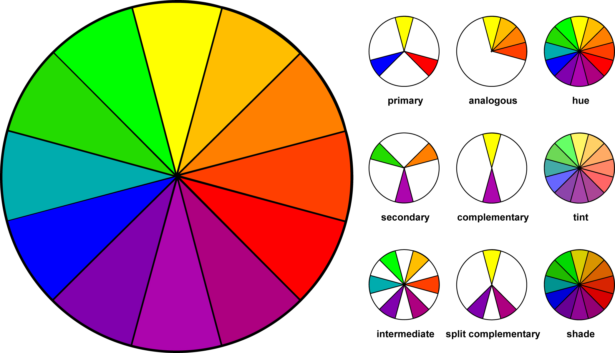 Fashion Math The secrets to dressing well – Sample Color Wheel Chart