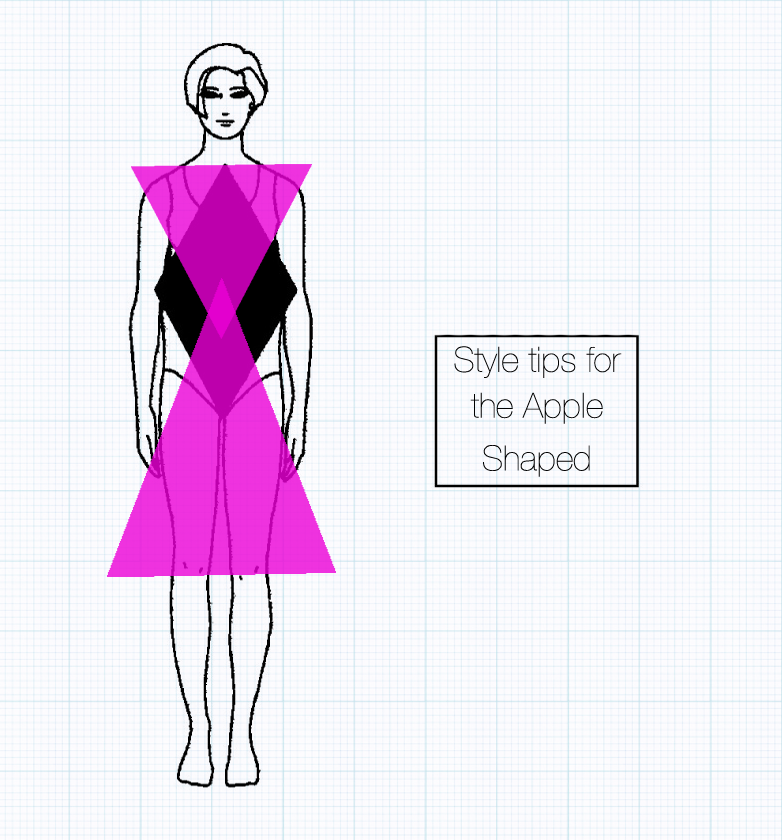 Fashion Math Apple Shape