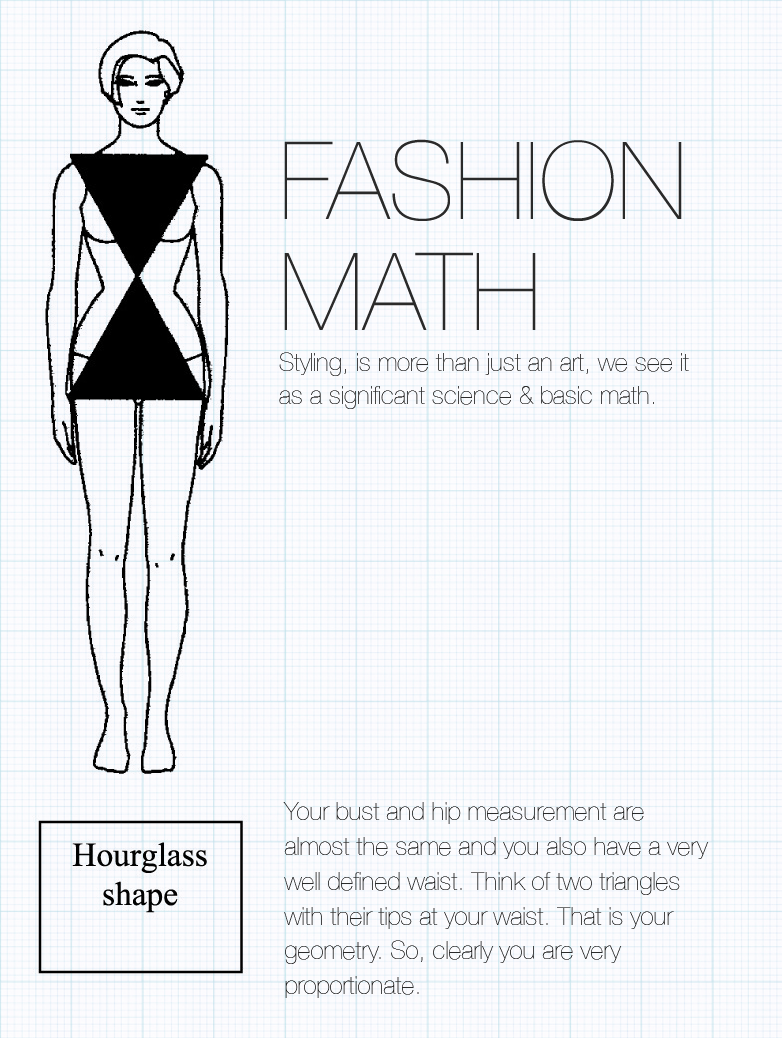 Fashion Math Hourglass